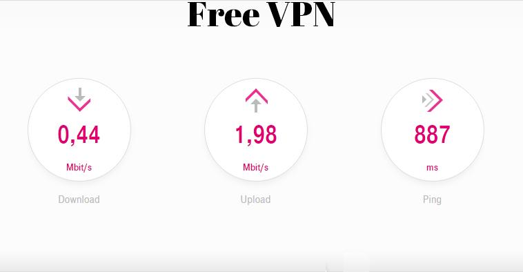 Speedtest Free VPN