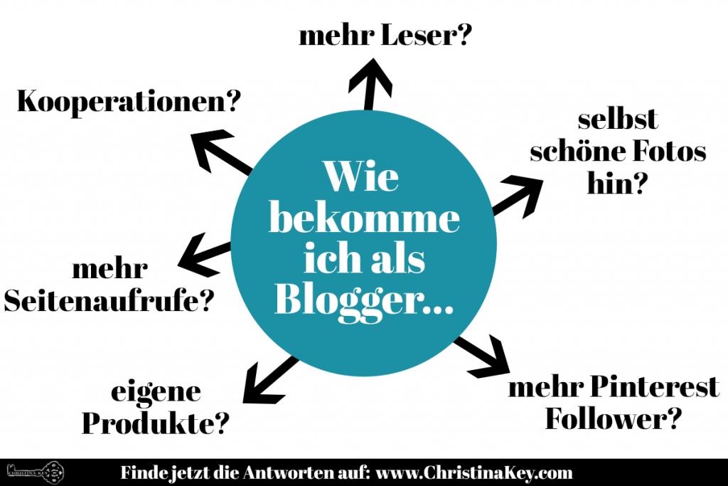 Blogger Fragen und Antworten Grafik