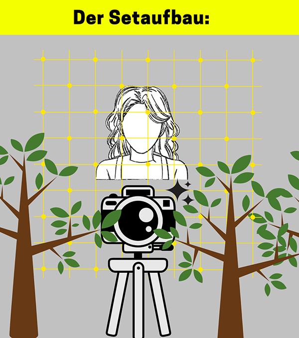 MEGA FOTO IDEE MIT ZAUN! - FOTOGRAFIE TIPPS UND TRICKS Setaufbau